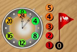 piste-temps-chrono-5-300x203 dans Tergiversations
